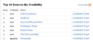 Rating news by credibility