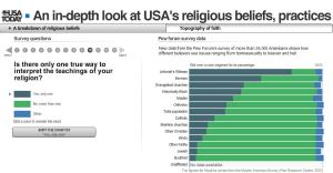 usatoday-religion-3